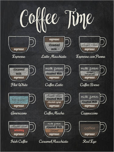 Premium-plakat Coffee Time