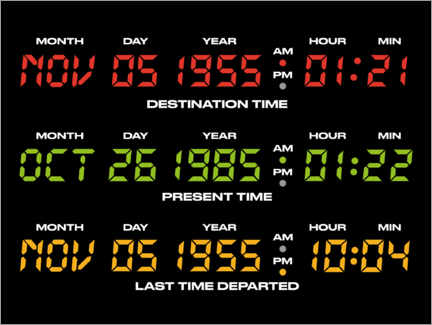Premium-plakat  Back to the future countdowns