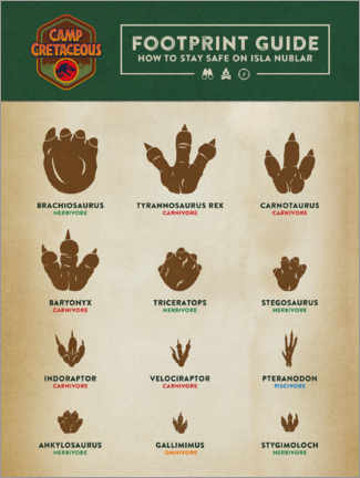 Premium-plakat  Footprint Guide