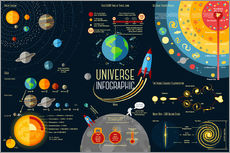 Galleritryk  Universe infographic (engelsk) - Kidz Collection