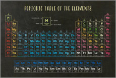Premium-plakat  Periodic Table of the Elements