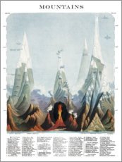 Premium-plakat  The highest mountains - Wunderkammer Collection
