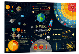 Akrylbillede  Universe infographic (engelsk) - Kidz Collection