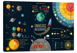 Lærredsbillede  Universe infographic (engelsk) - Kidz Collection