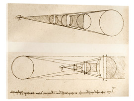 Akrylbillede  lighting mechanism - Leonardo da Vinci